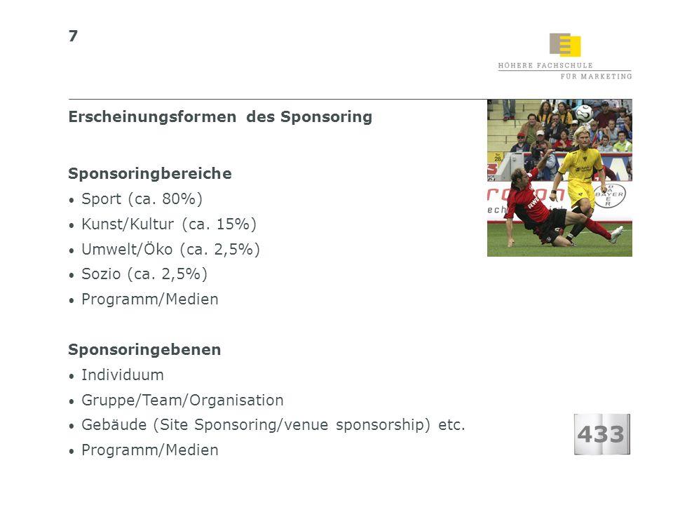 433 Erscheinungsformen des Sponsoring Sponsoringbereiche
