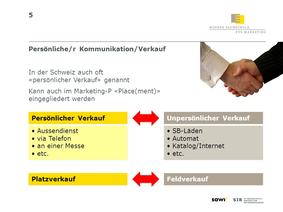 Persönliche/r Kommunikation/Verkauf