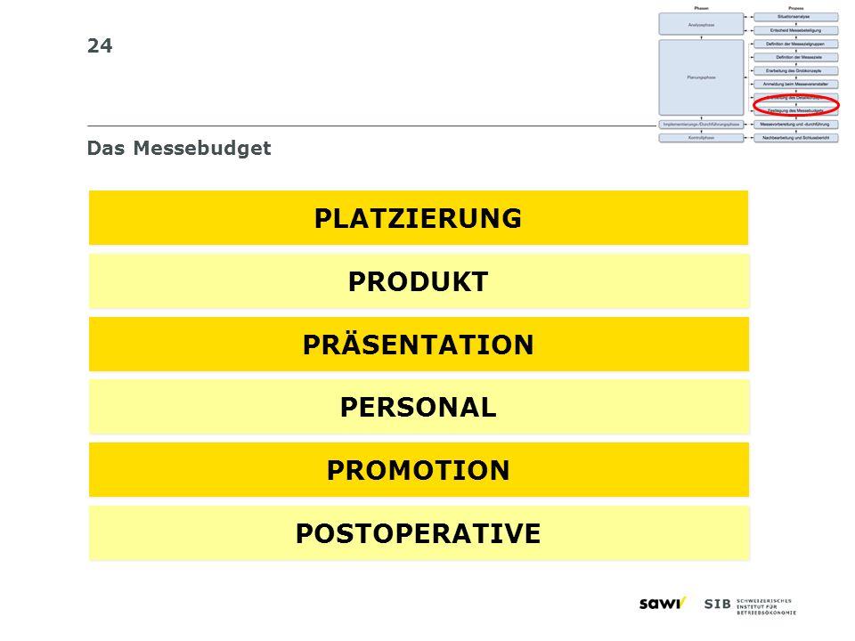 PLATZIERUNG PRODUKT PRÄSENTATION PERSONAL PROMOTION POSTOPERATIVE