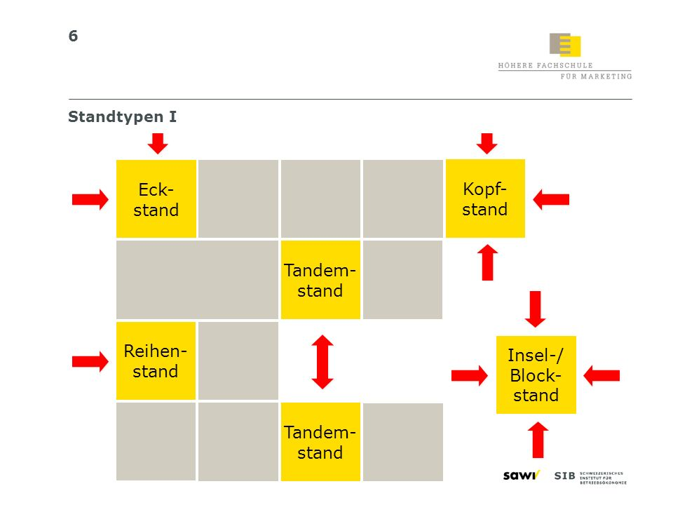 Eck- Kopf- stand stand Tandem- stand Reihen- stand Insel-/ Block-