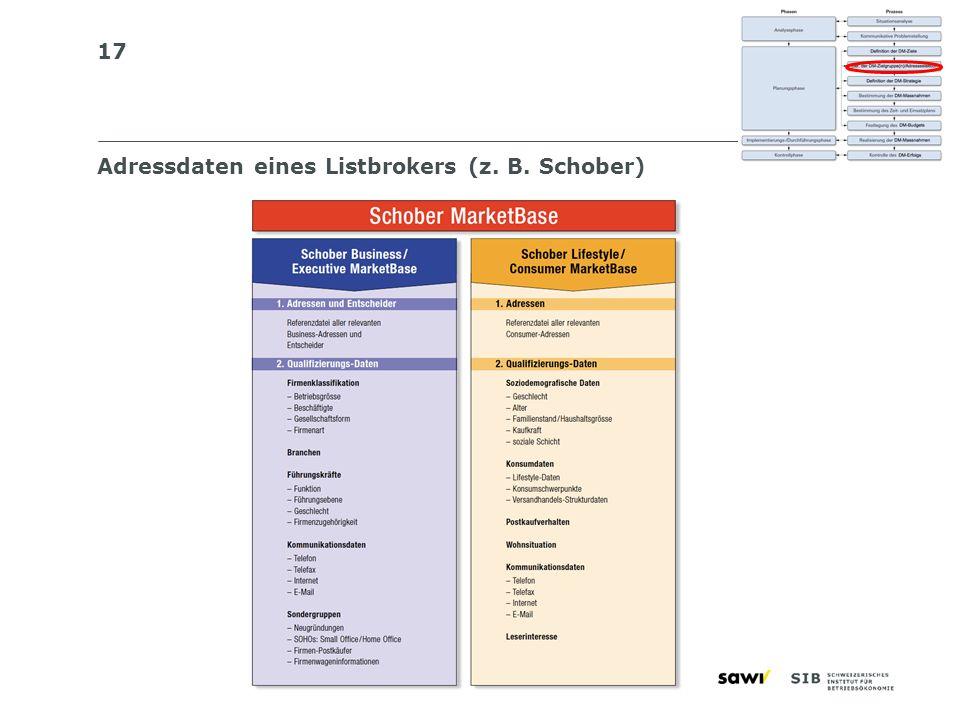 Adressdaten eines Listbrokers (z. B. Schober)