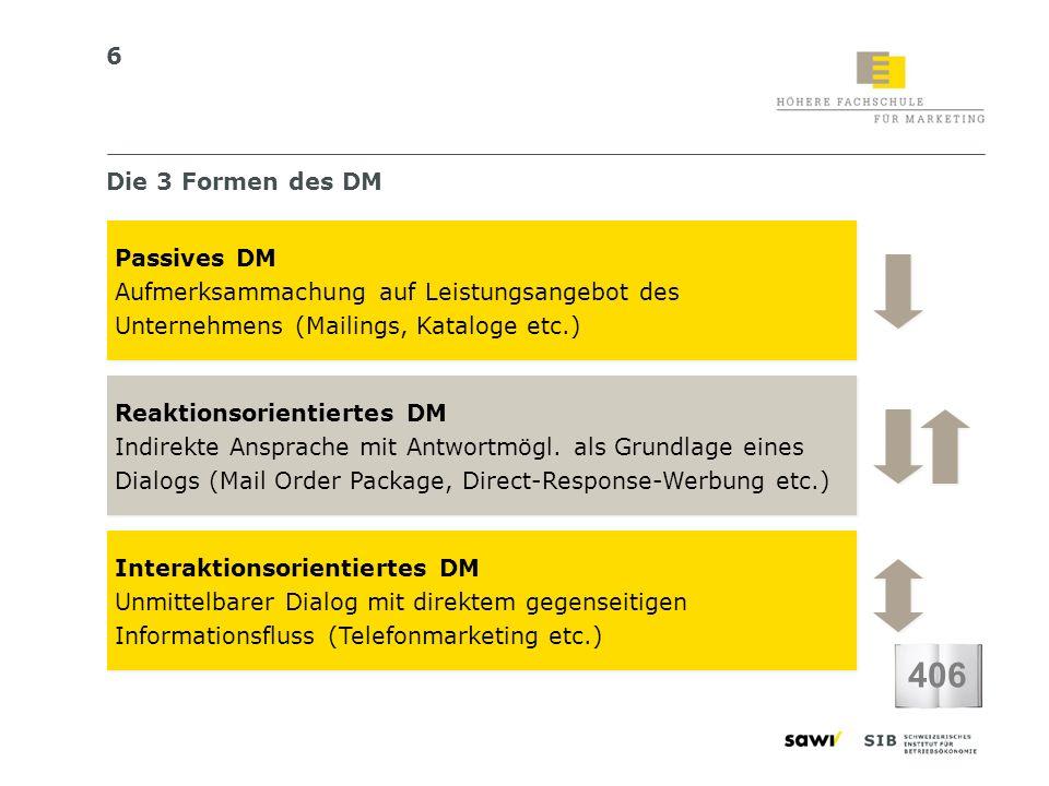 406 Die 3 Formen des DM Passives DM