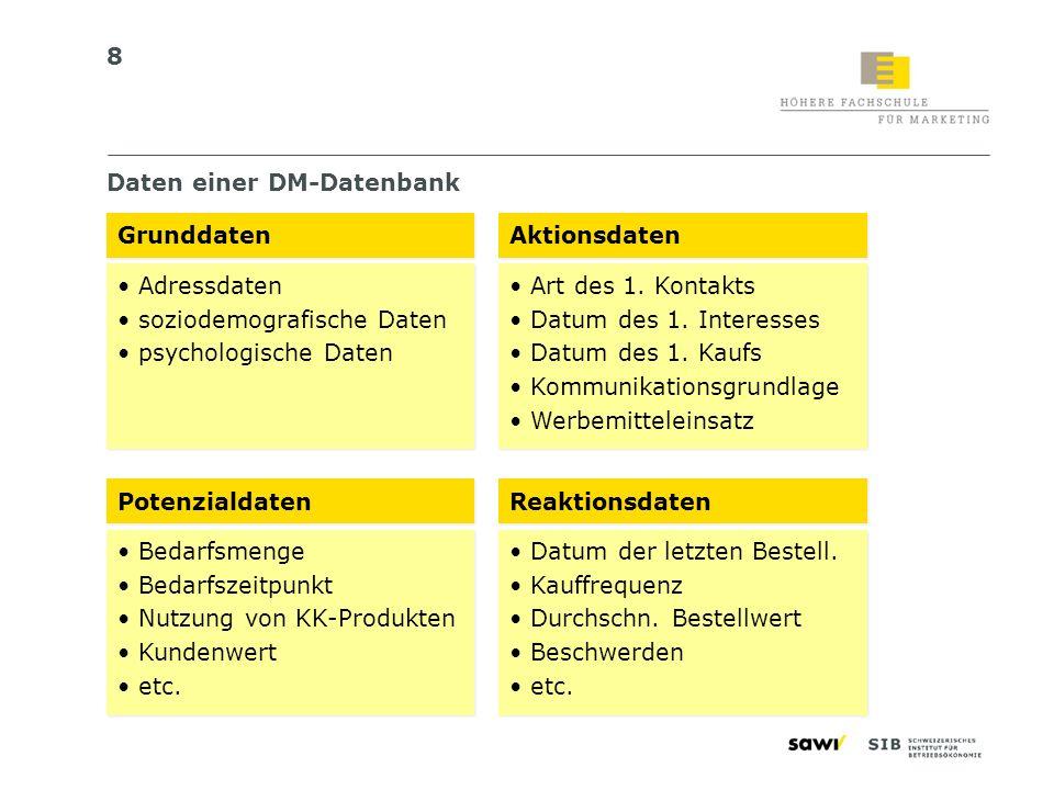 Daten einer DM-Datenbank