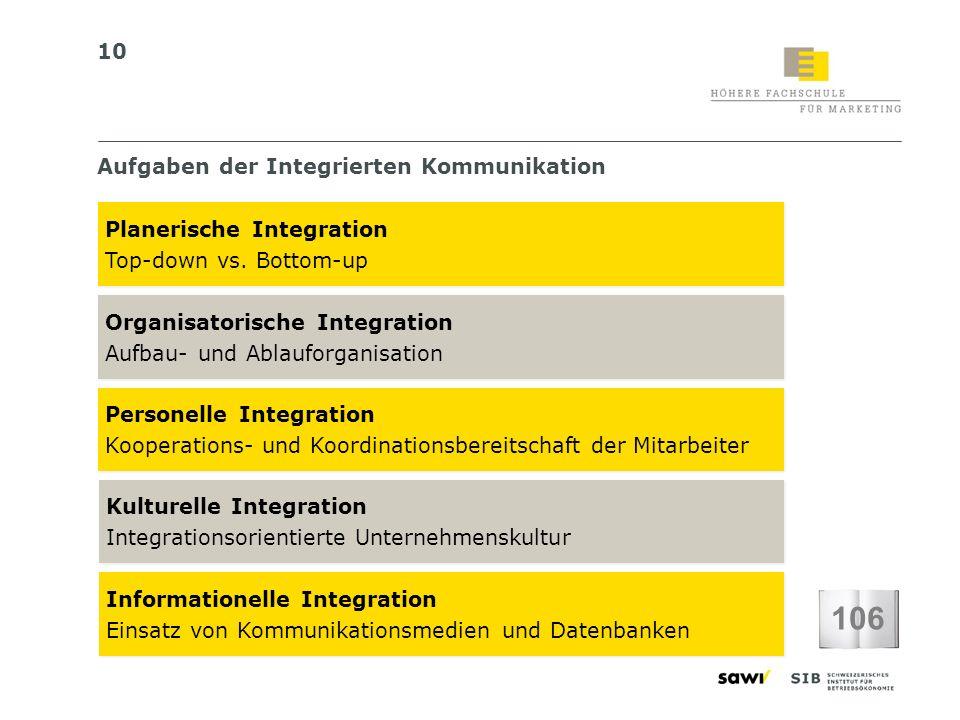 106 Aufgaben der Integrierten Kommunikation Planerische Integration