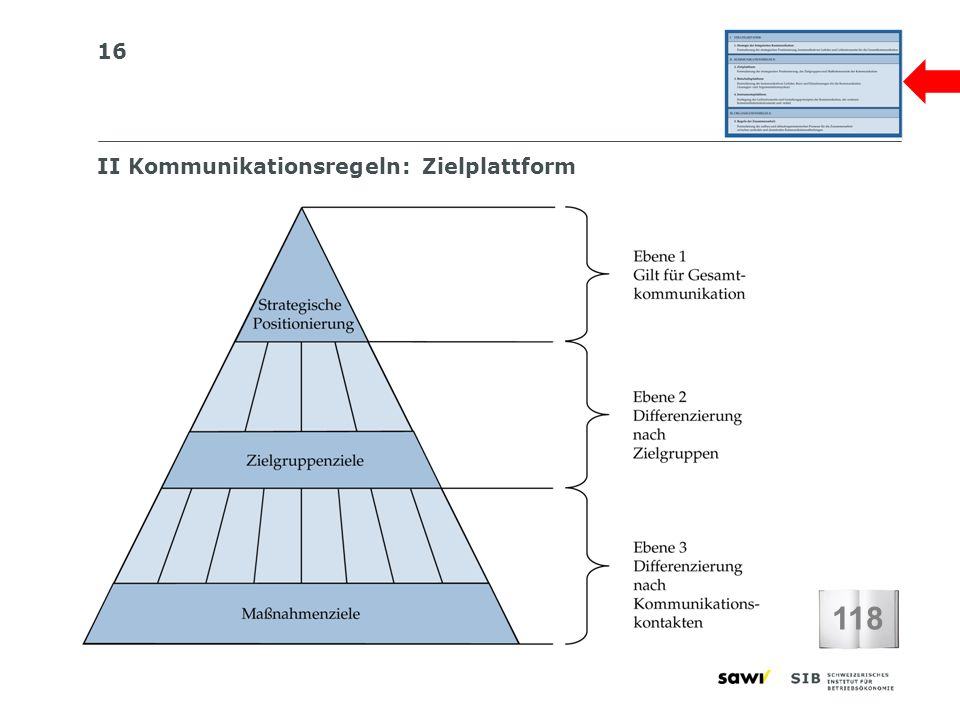 II Kommunikationsregeln: Zielplattform