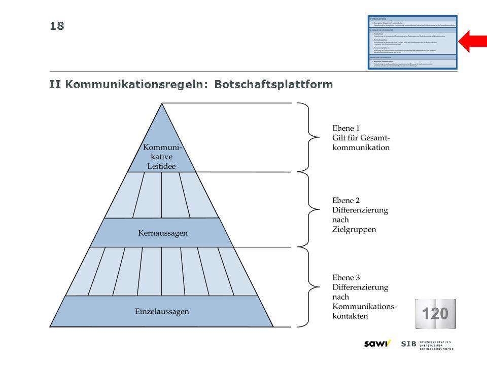 II Kommunikationsregeln: Botschaftsplattform