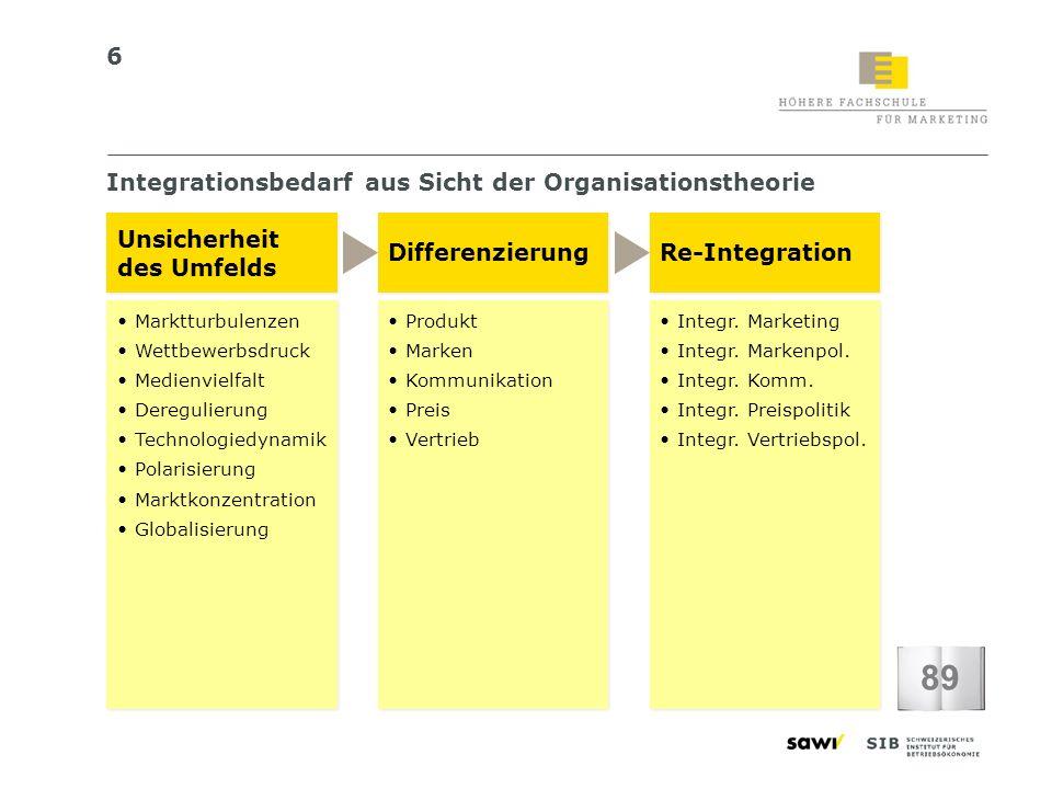 89 Integrationsbedarf aus Sicht der Organisationstheorie Unsicherheit