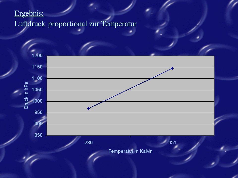 Ergebnis: Luftdruck proportional zur Temperatur