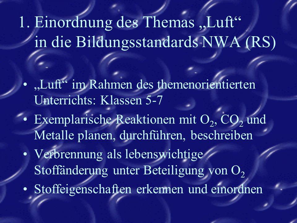 """1. Einordnung des Themas """"Luft in die Bildungsstandards NWA (RS)"""