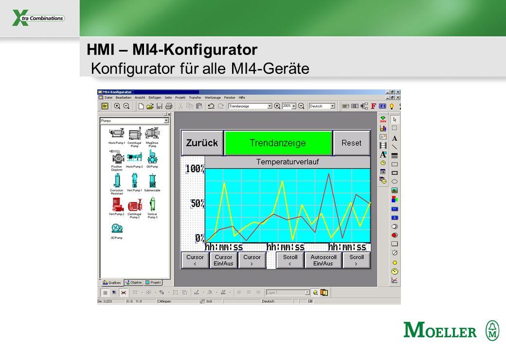HMI – MI4-Konfigurator Konfigurator für alle MI4-Geräte