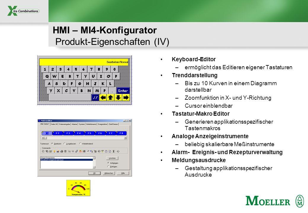 HMI – MI4-Konfigurator Produkt-Eigenschaften (IV)