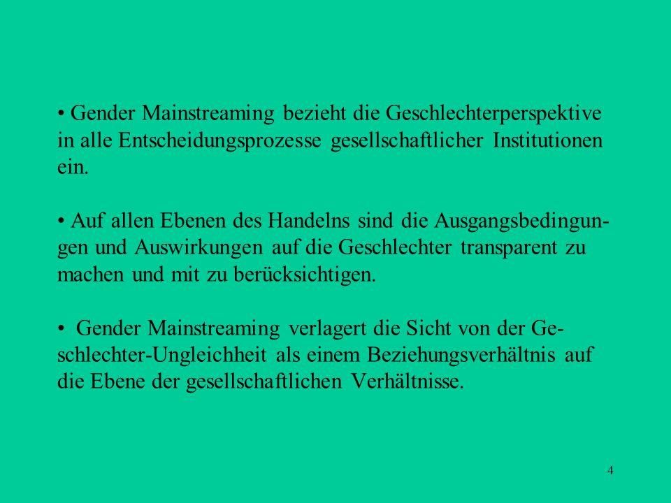 • Gender Mainstreaming bezieht die Geschlechterperspektive in alle Entscheidungsprozesse gesellschaftlicher Institutionen ein.