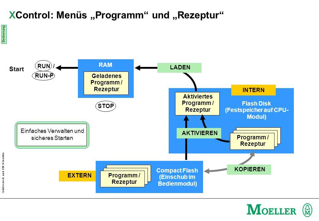 """XControl: Menüs """"Programm und """"Rezeptur"""