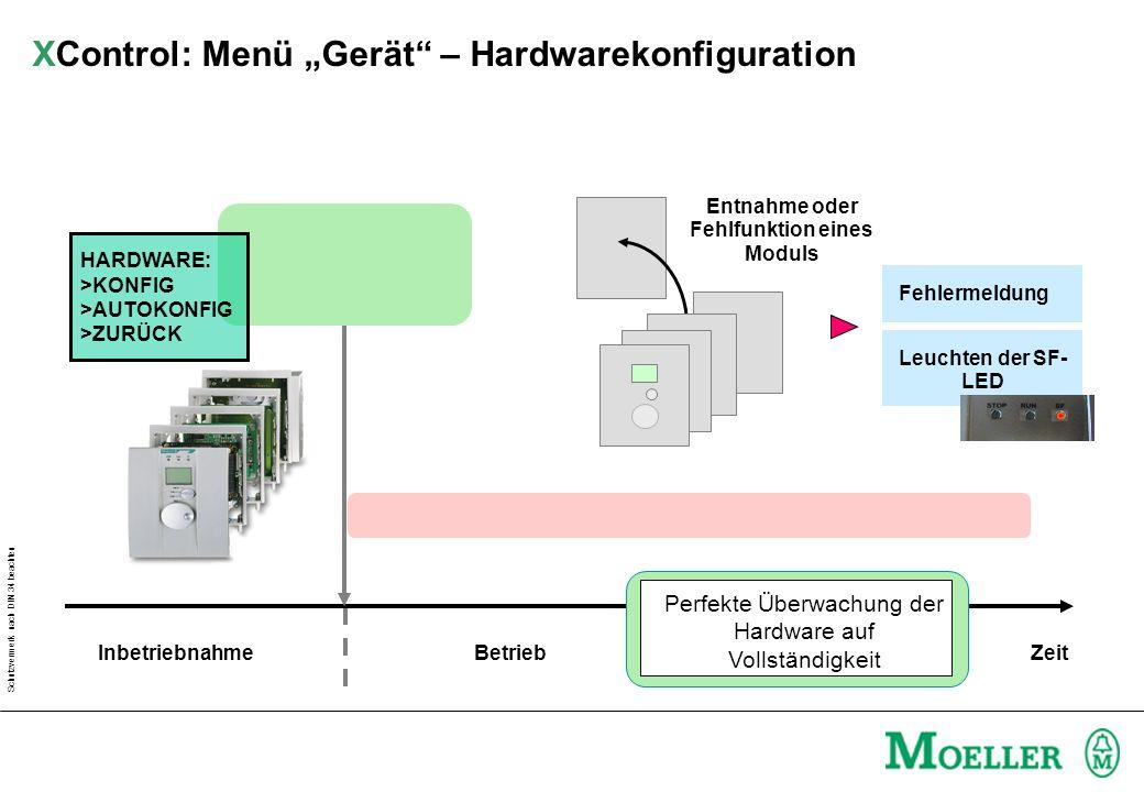 "XControl: Menü ""Gerät – Hardwarekonfiguration"