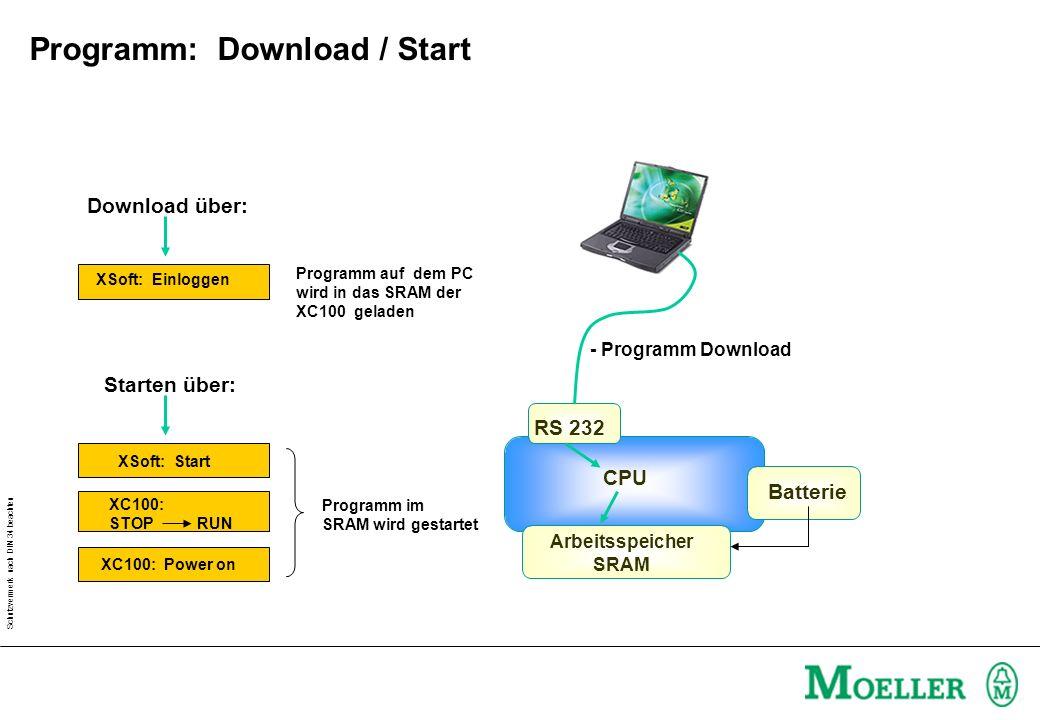 Programm: Download / Start
