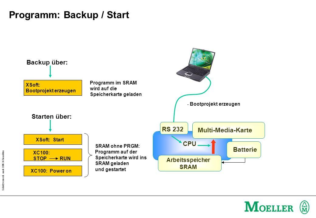 Programm: Backup / Start
