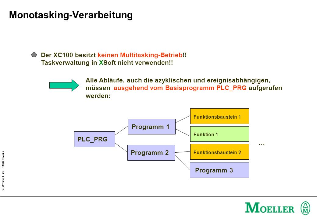 Monotasking-Verarbeitung