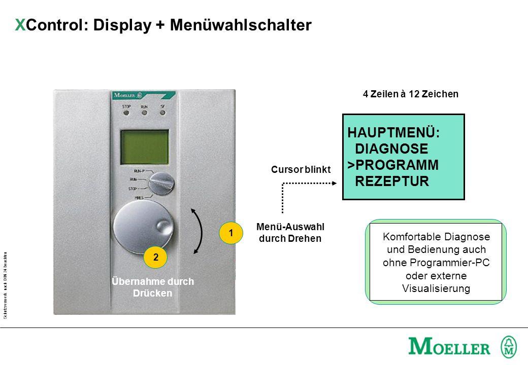 XControl: Display + Menüwahlschalter