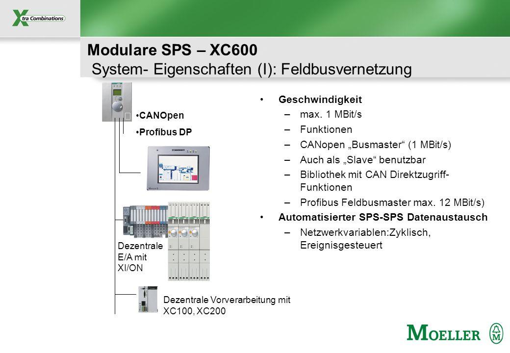 Modulare SPS – XC600 System- Eigenschaften (I): Feldbusvernetzung