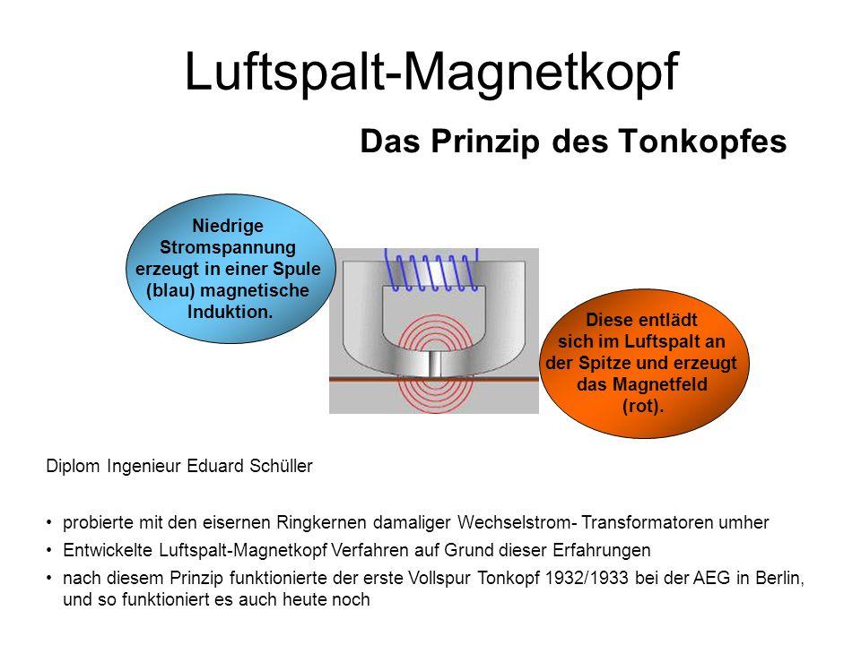 Luftspalt-Magnetkopf