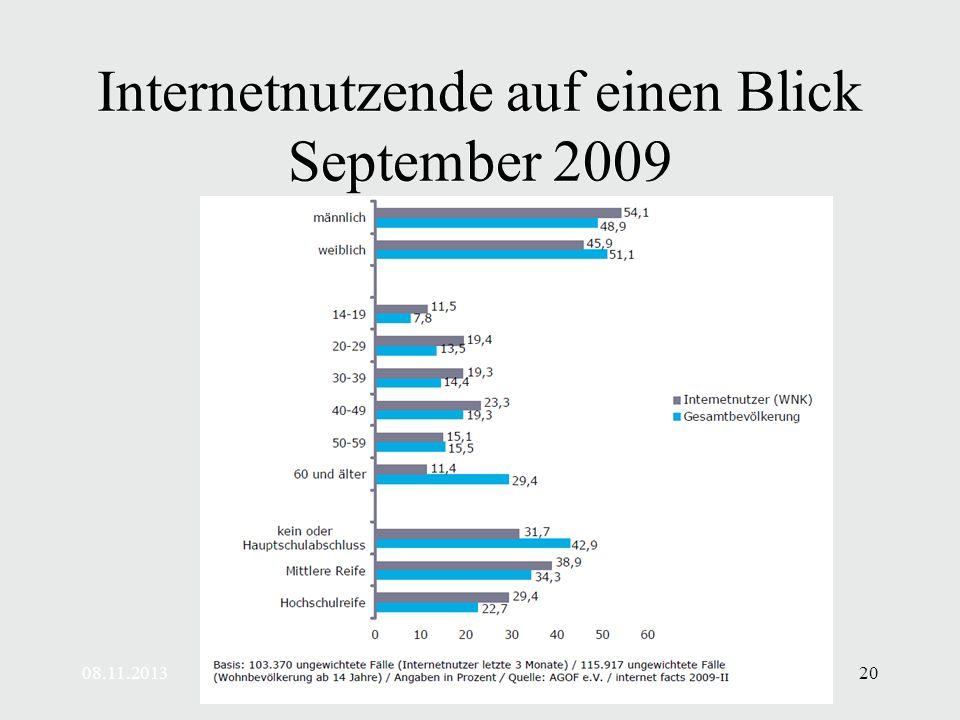 Internetnutzende auf einen Blick September 2009