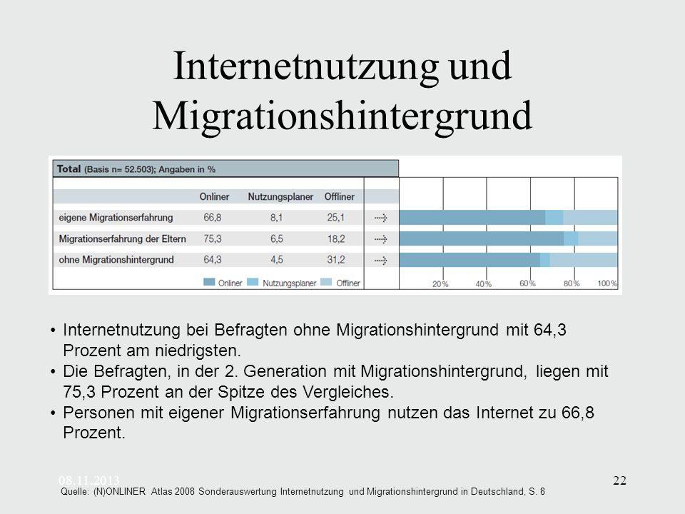 Internetnutzung und Migrationshintergrund