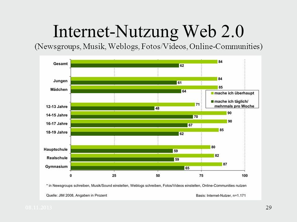 Internet-Nutzung Web 2.0 (Newsgroups, Musik, Weblogs, Fotos/Videos, Online-Communities)