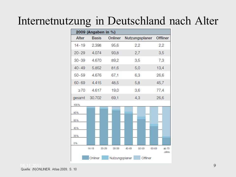 Internetnutzung in Deutschland nach Alter