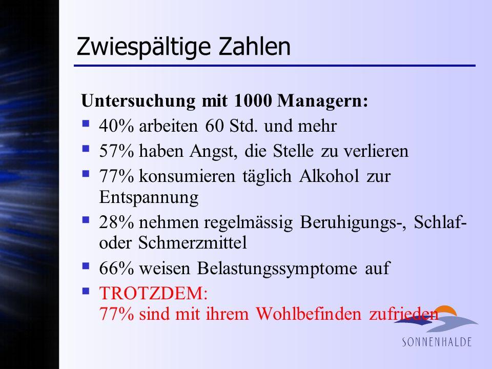 Zwiespältige Zahlen Untersuchung mit 1000 Managern: