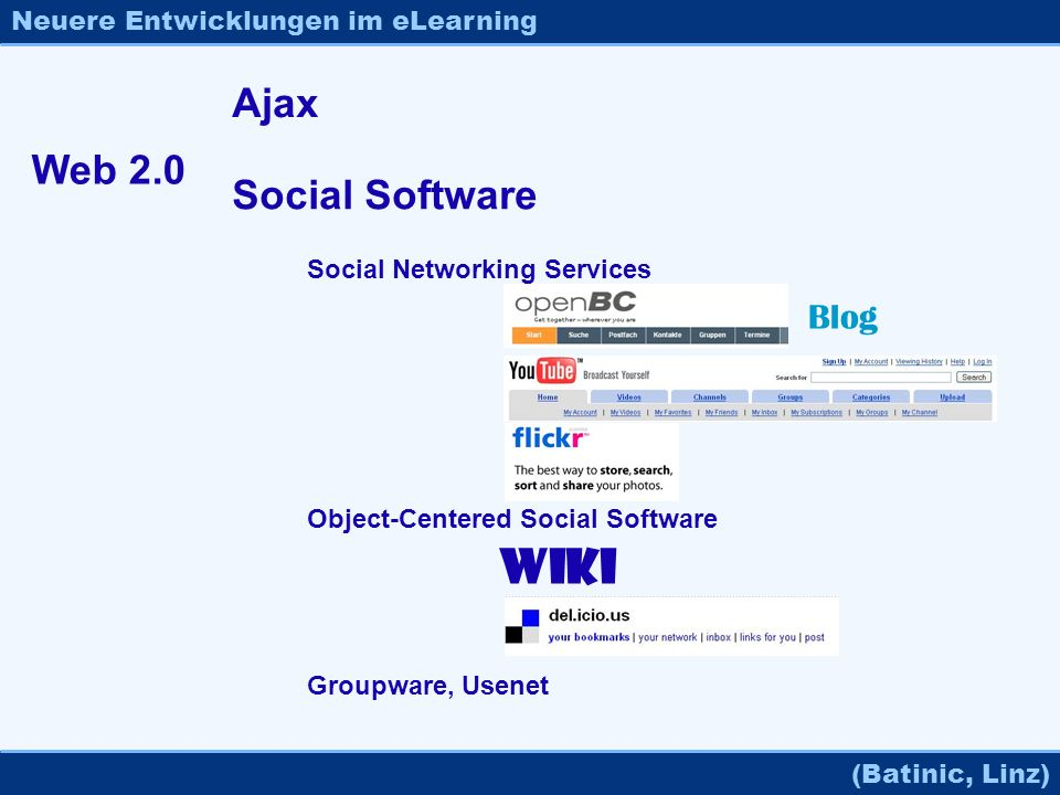 Wiki Ajax Web 2.0 Social Software Blog Social Networking Services