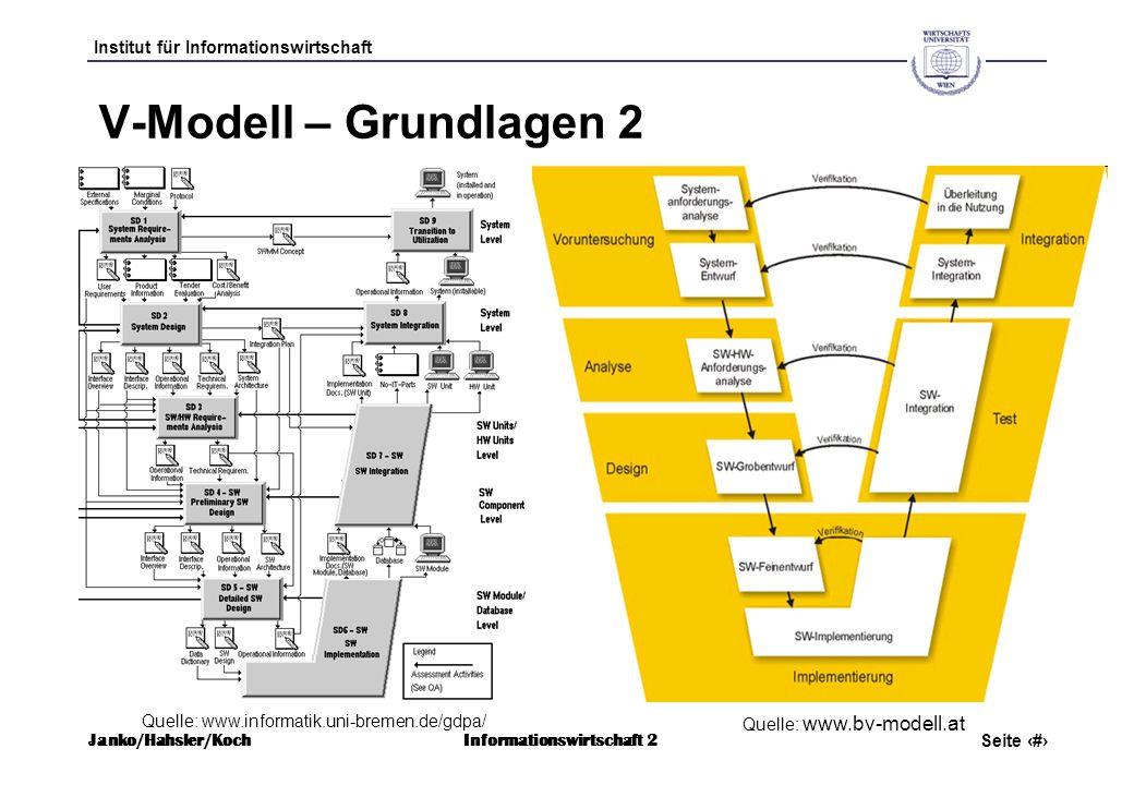 V-Modell – Grundlagen 2 Quelle: www.informatik.uni-bremen.de/gdpa/