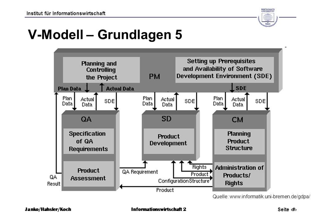 V-Modell – Grundlagen 5 Quelle: www.informatik.uni-bremen.de/gdpa/