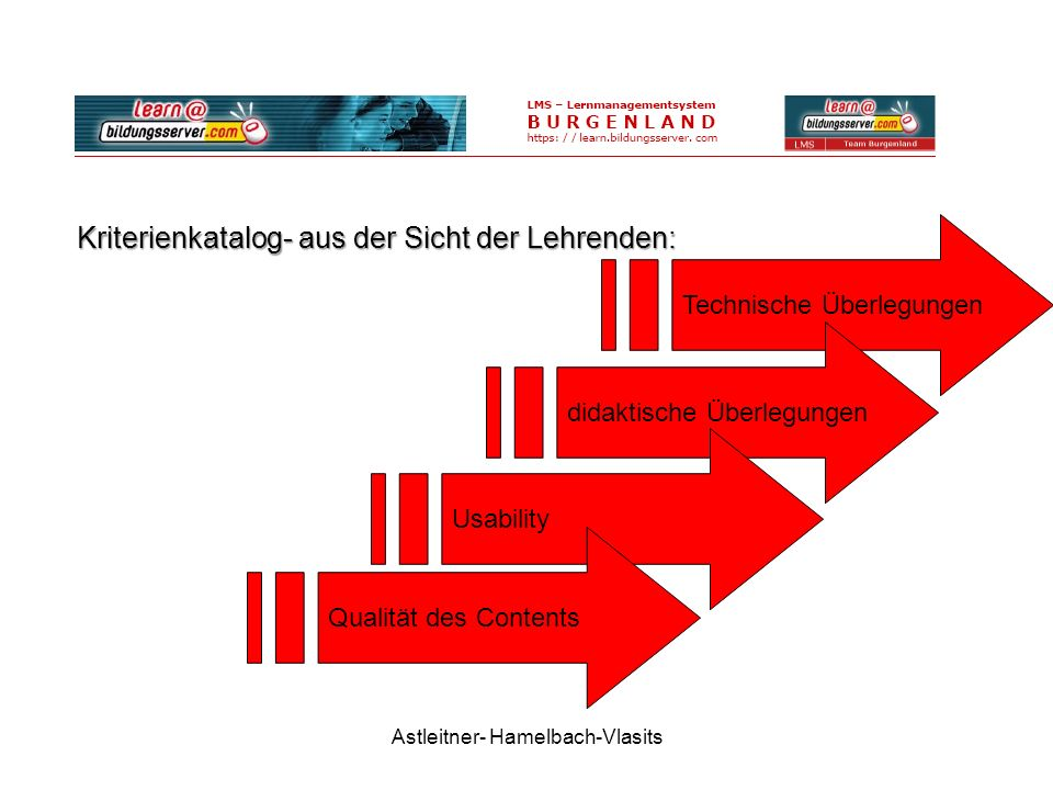 Astleitner- Hamelbach-Vlasits