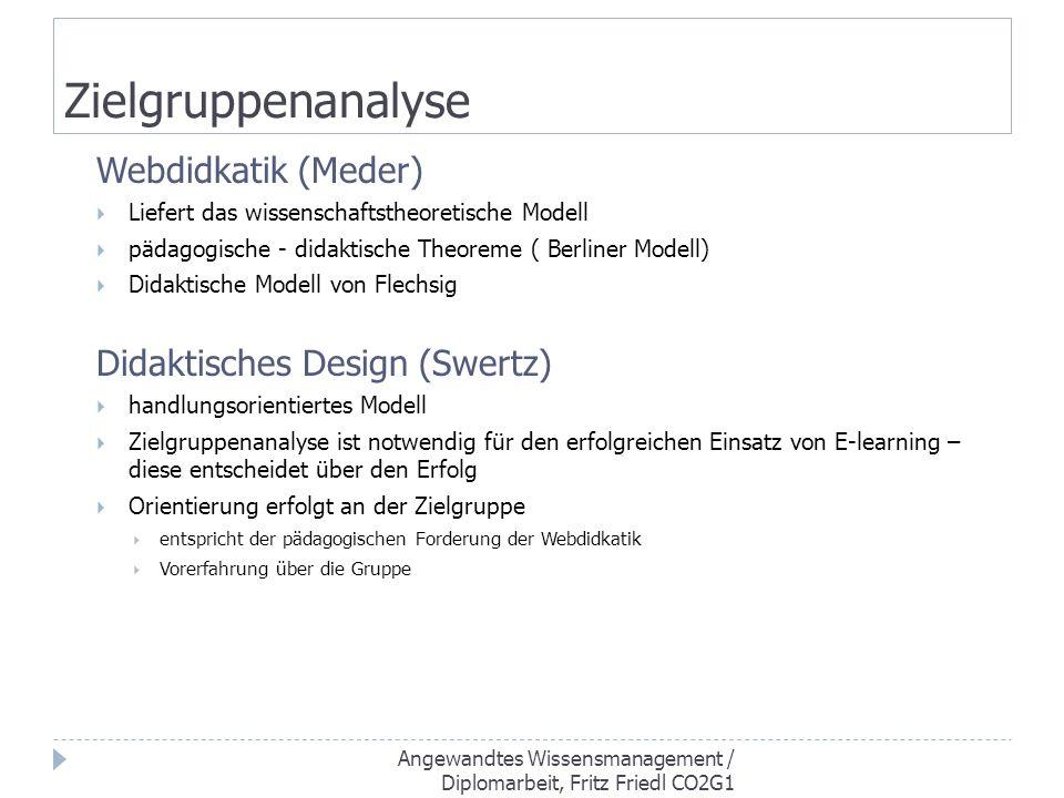 Zielgruppenanalyse Webdidkatik (Meder) Didaktisches Design (Swertz)