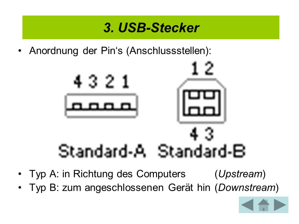 3. USB-Stecker Anordnung der Pin's (Anschlussstellen):