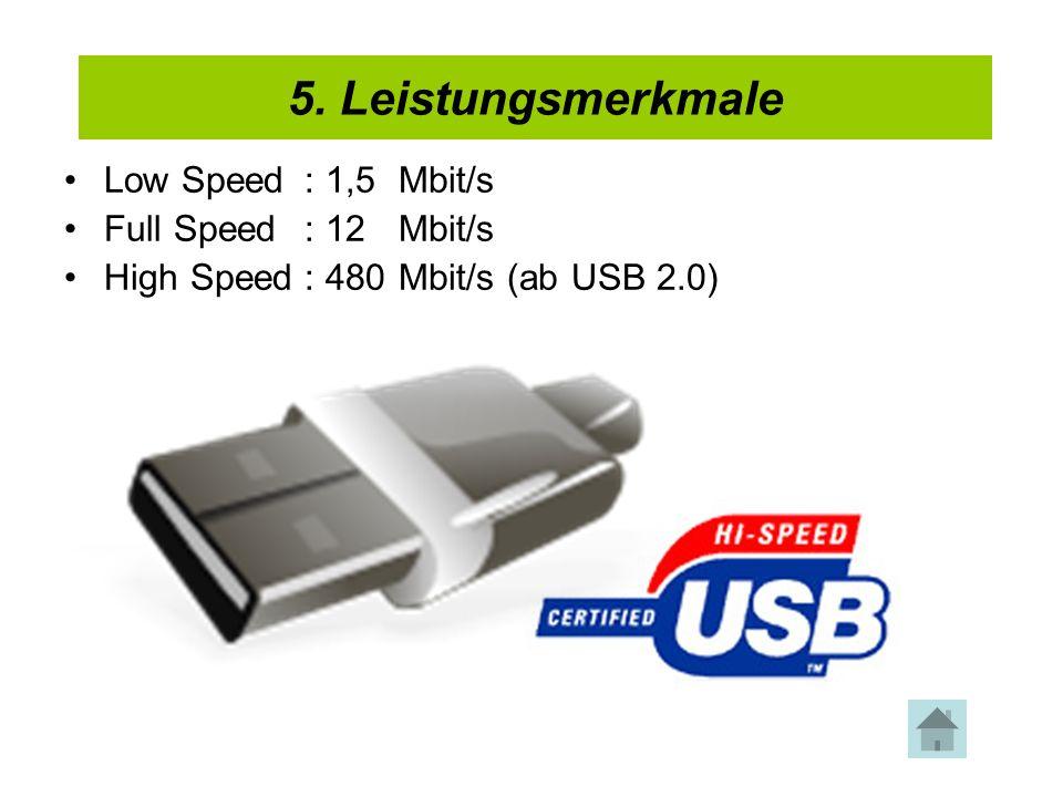 5. Leistungsmerkmale 4. USB-Kabel