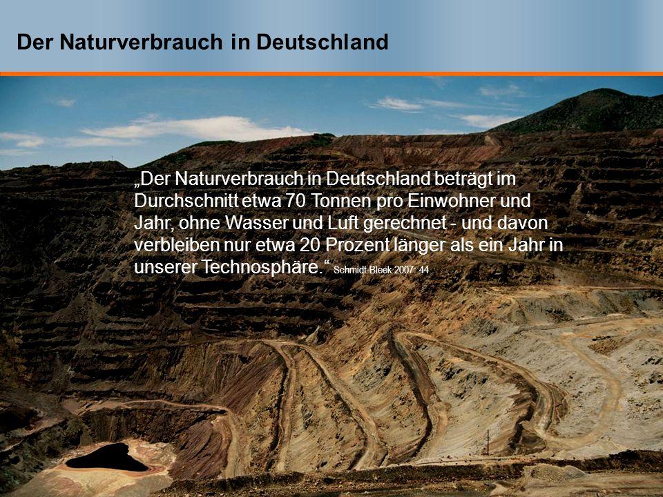 Der Naturverbrauch in Deutschland