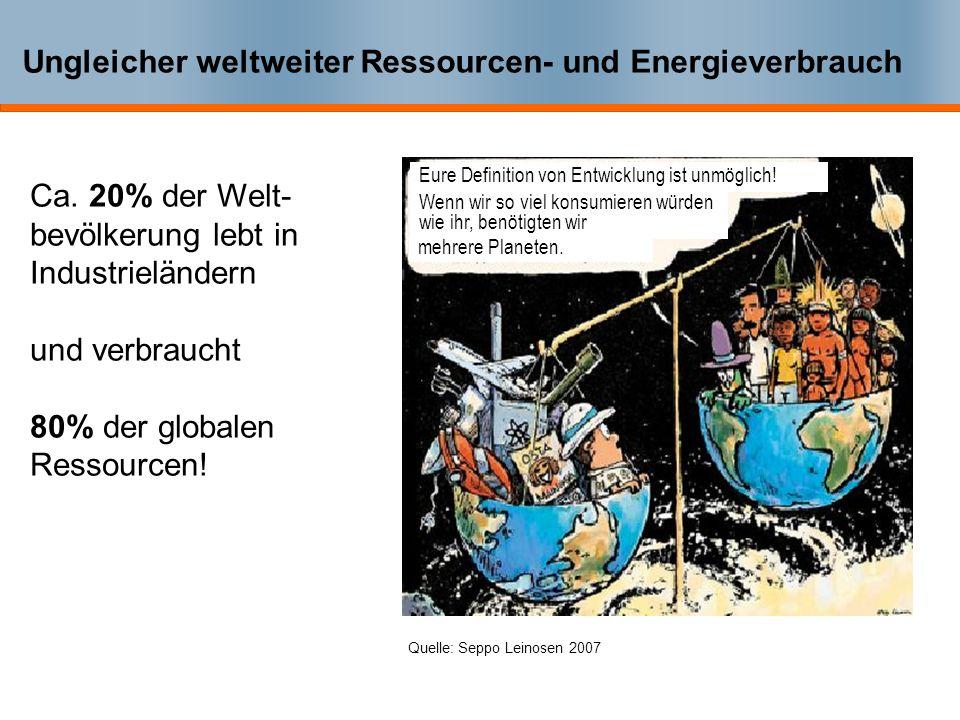Ungleicher weltweiter Ressourcen- und Energieverbrauch