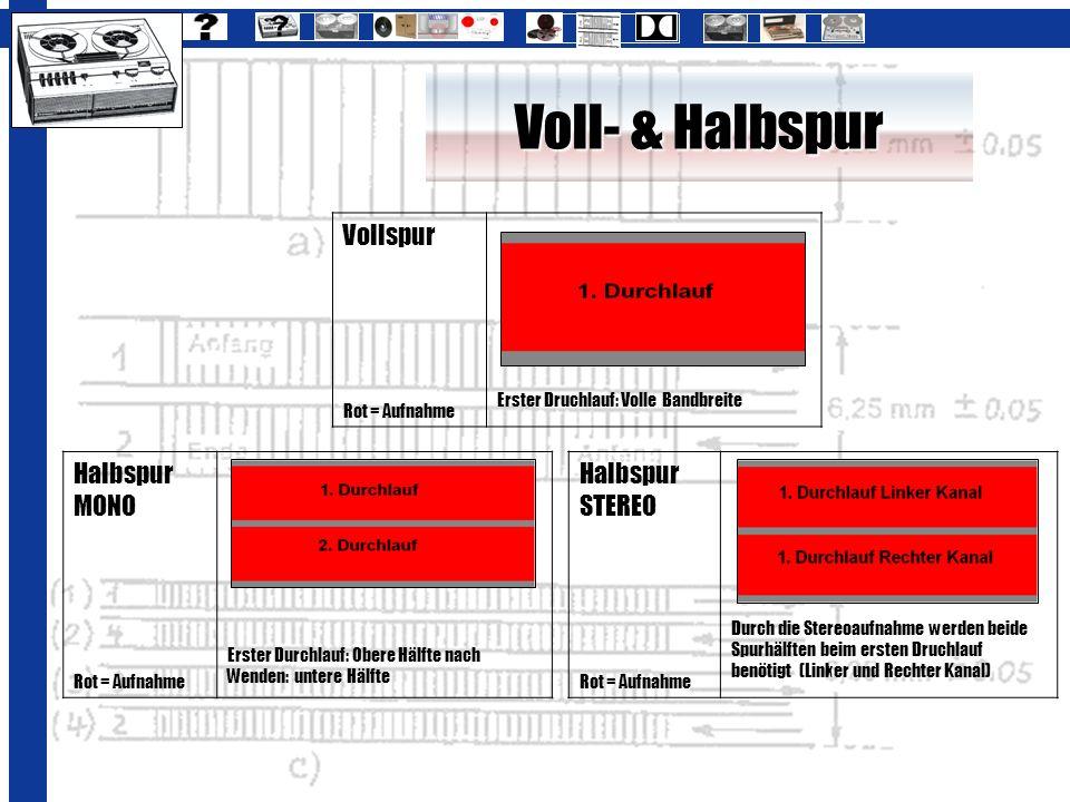 Voll- & Halbspur Vollspur Halbspur MONO Halbspur STEREO Rot = Aufnahme