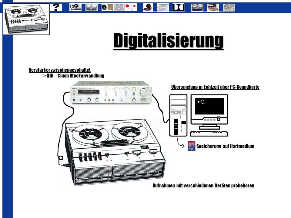 Digitalisierung Verstärker zwischengeschaltet => DIN – Cinch Steckerwandlung. Überspielung in Echtzeit über PC-Soundkarte.