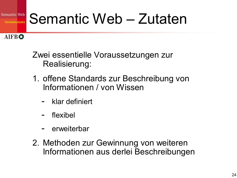 Semantic Web – Zutaten Zwei essentielle Voraussetzungen zur Realisierung: offene Standards zur Beschreibung von Informationen / von Wissen.