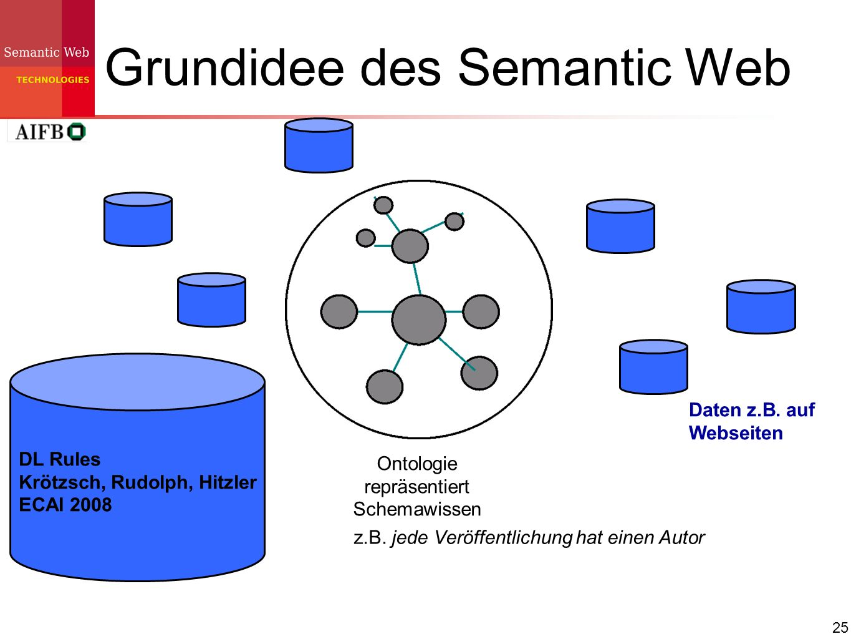 Grundidee des Semantic Web