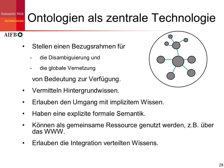 Ontologien als zentrale Technologie
