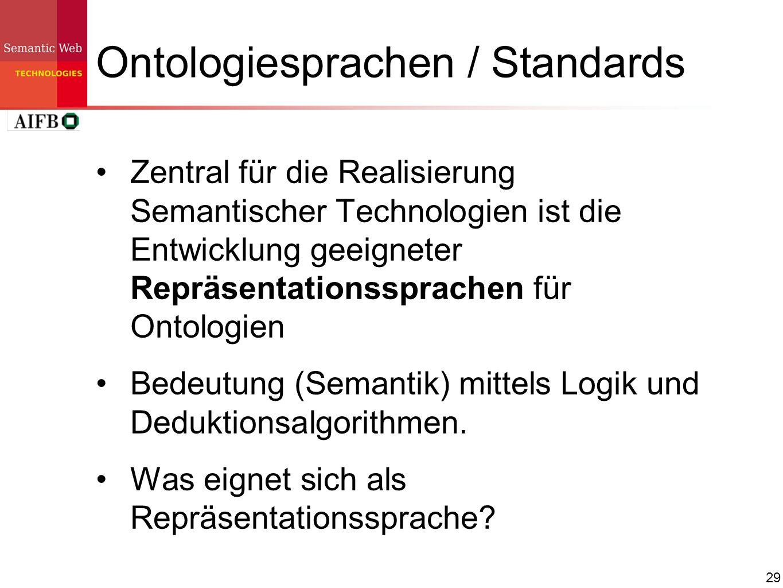 Ontologiesprachen / Standards