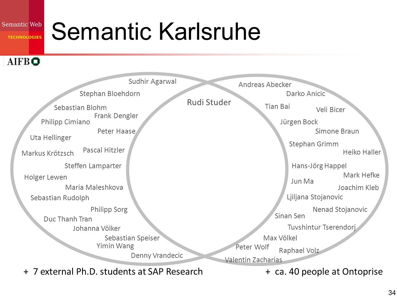 Semantic Karlsruhe AIFB FZI