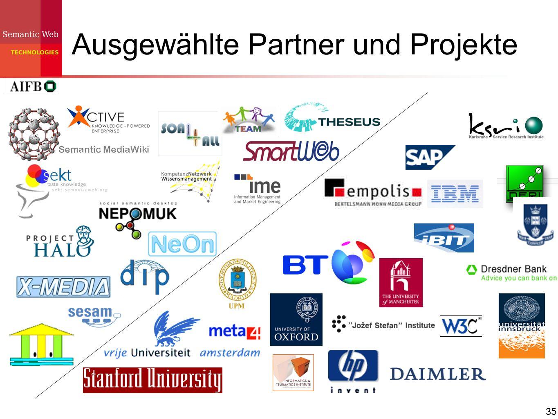 Ausgewählte Partner und Projekte