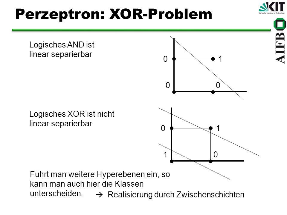 Perzeptron: XOR-Problem