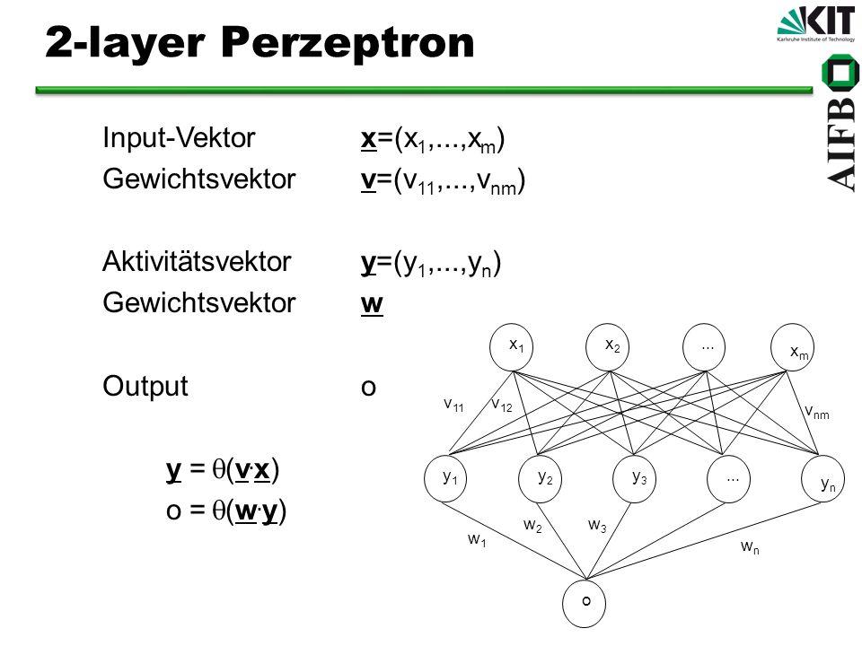 2-layer Perzeptron Input-Vektor x=(x1,...,xm)