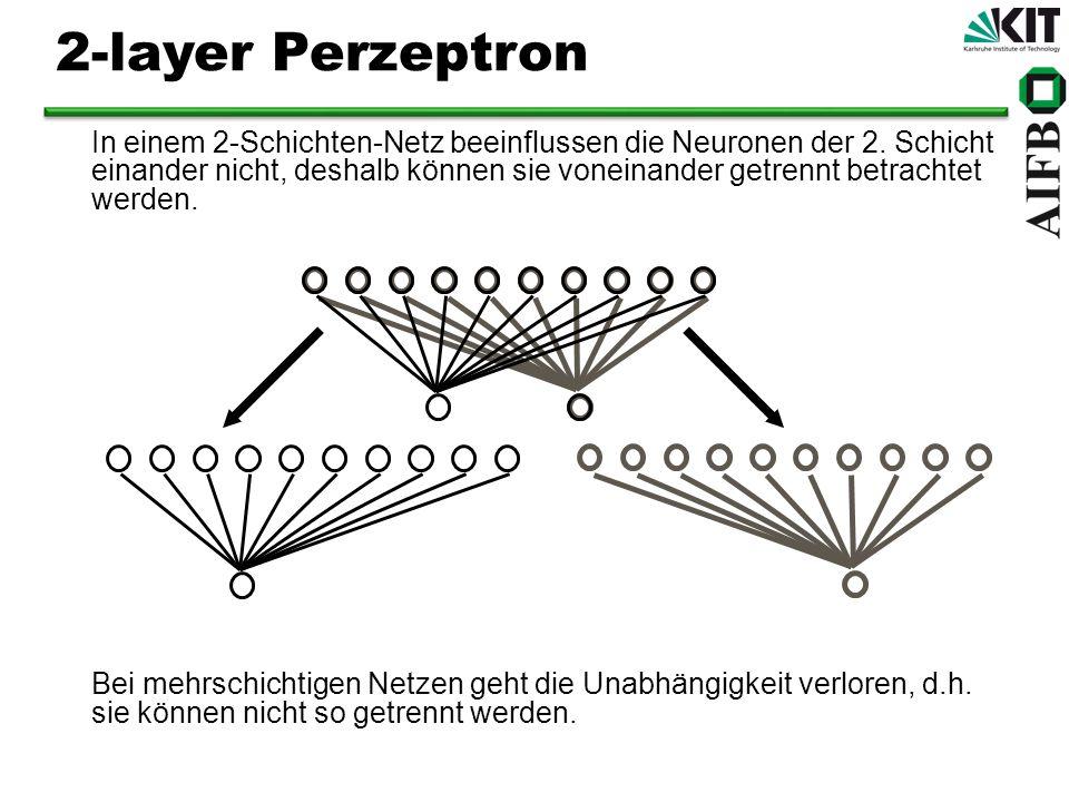 2-layer Perzeptron