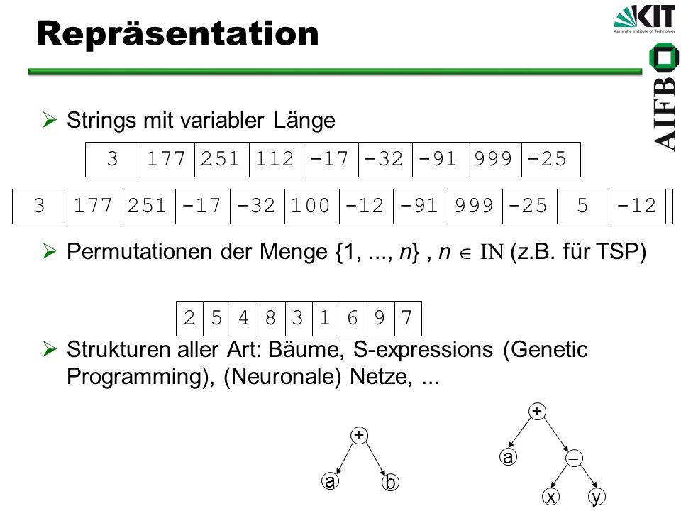 Repräsentation Strings mit variabler Länge